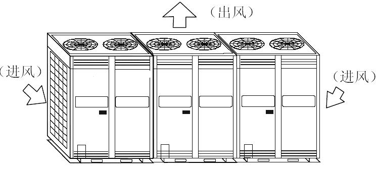 多联机中央空调室外机安装规范